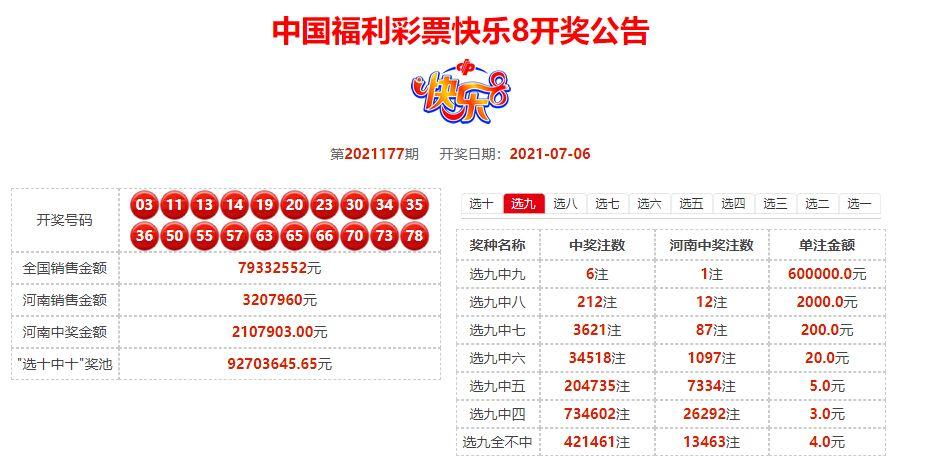 """派奖迎好运,河南永城彩民喜中快乐8""""选九""""大奖61.8万元"""